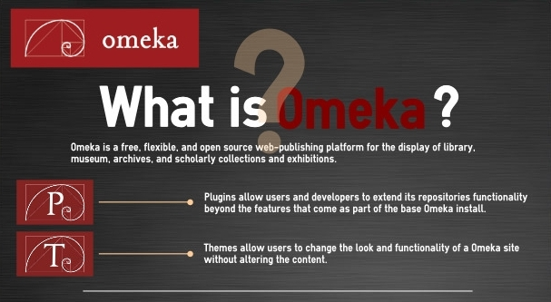 what_is_omeka